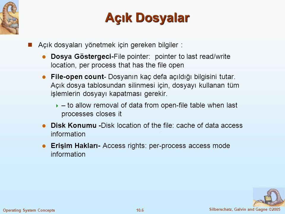 Açık Dosyalar Açık dosyaları yönetmek için gereken bilgiler :