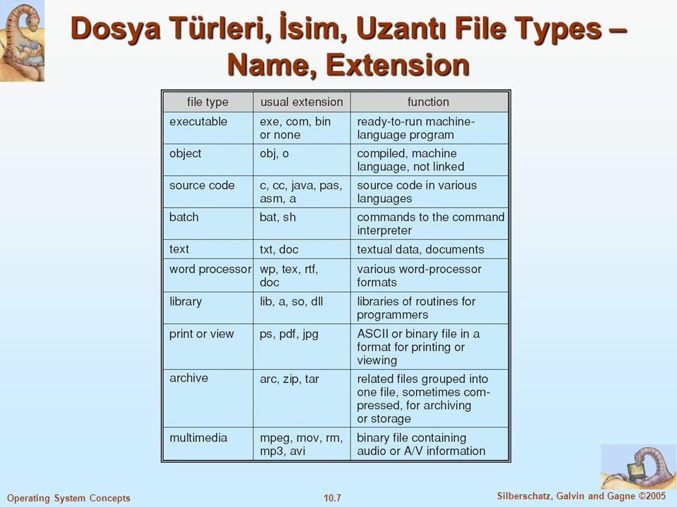 Dosya Türleri, İsim, Uzantı File Types – Name, Extension