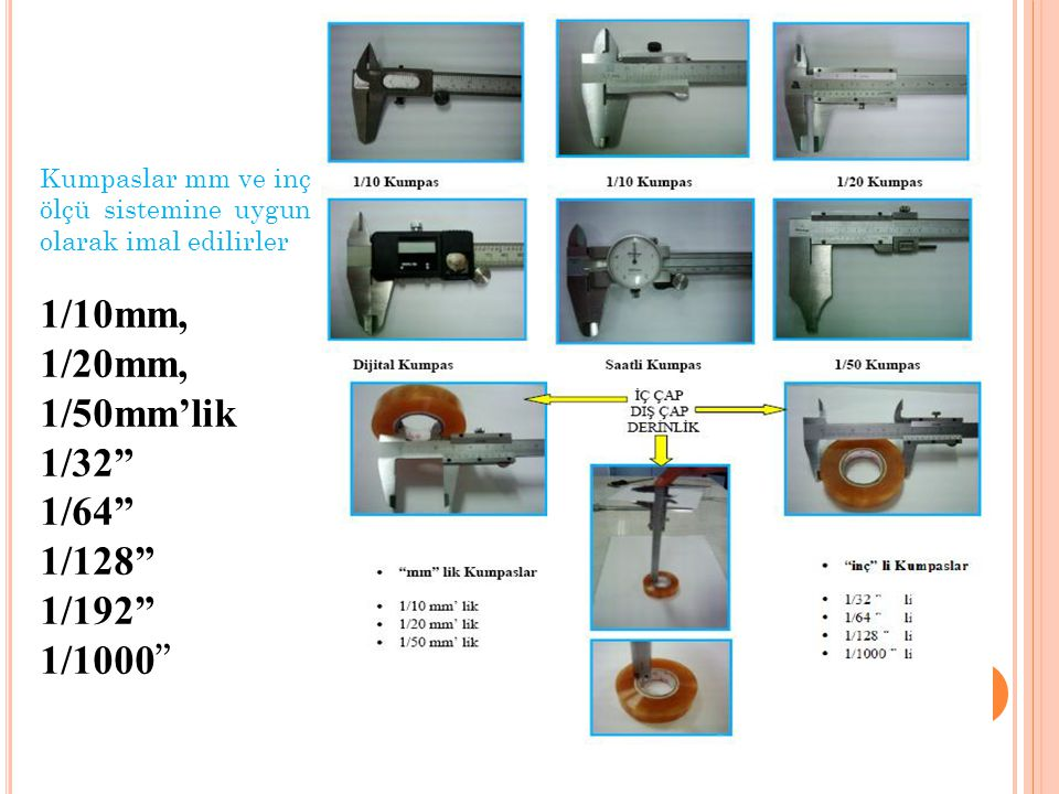 1/10mm, 1/20mm, 1/50mm'lik 1/32 1/64 1/128 1/192 1/1000