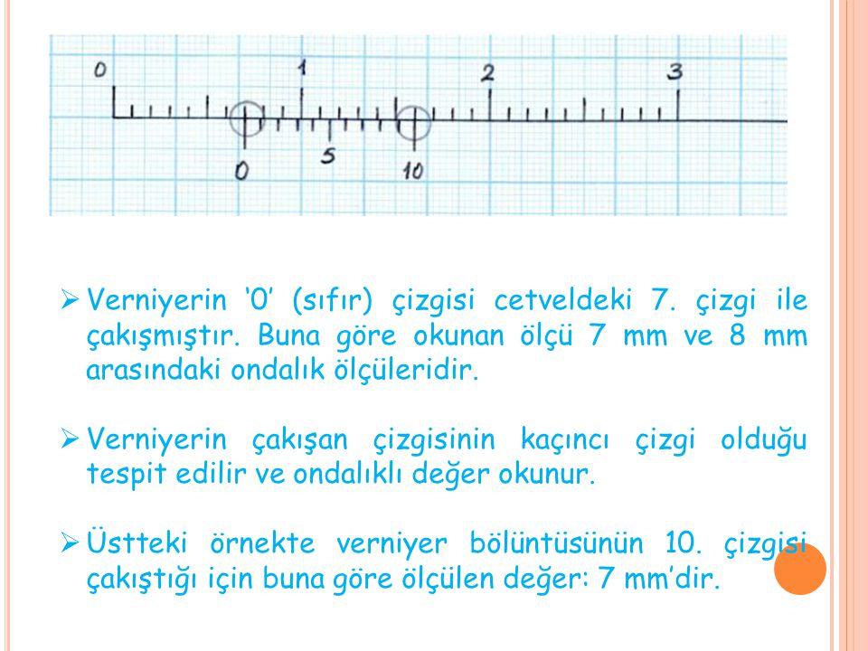 Verniyerin '0' (sıfır) çizgisi cetveldeki 7. çizgi ile çakışmıştır