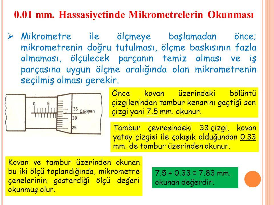 0.01 mm. Hassasiyetinde Mikrometrelerin Okunması