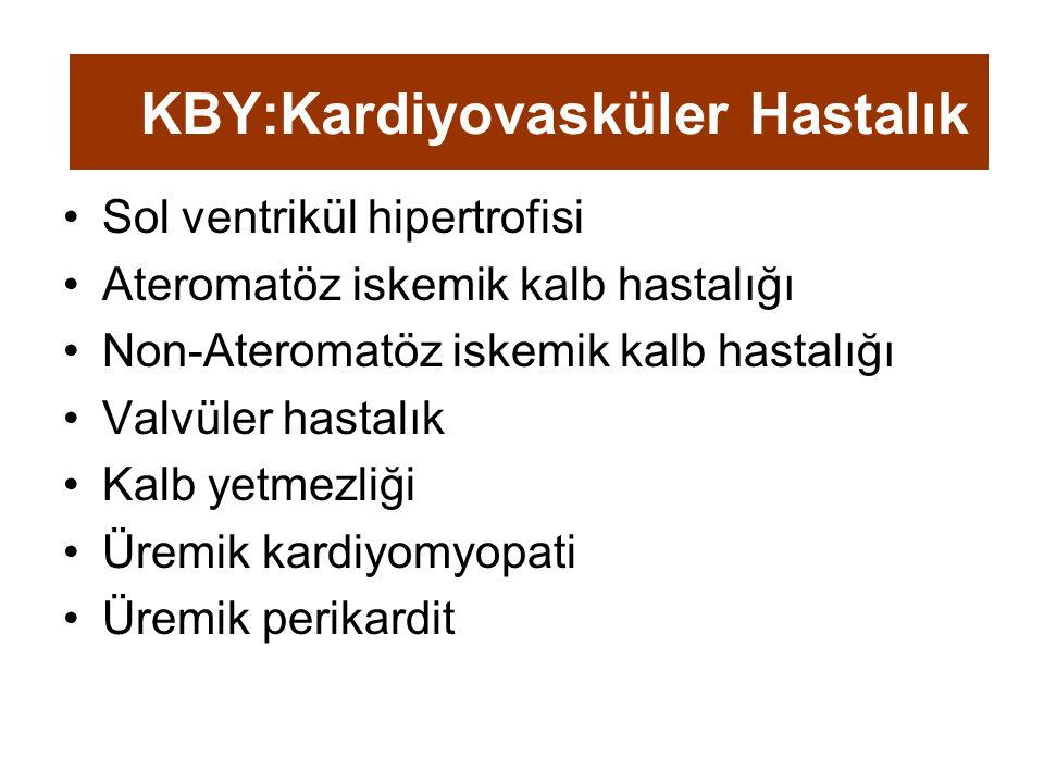 KBY:Kardiyovasküler Hastalık