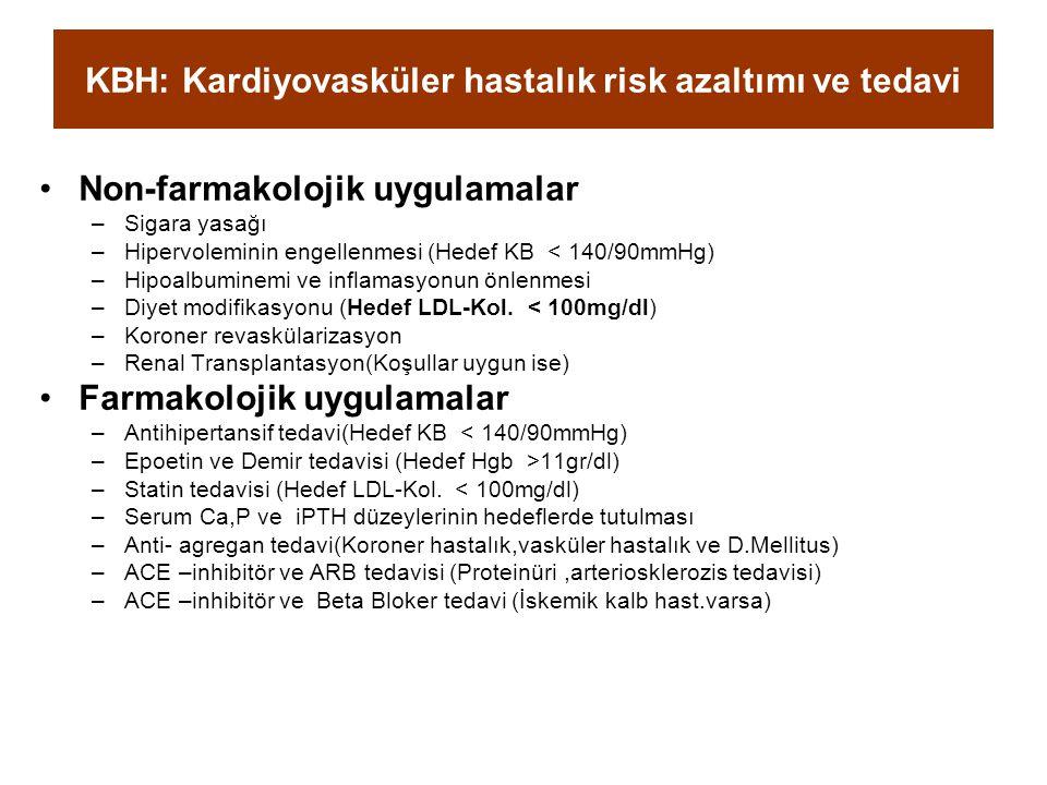 KBH: Kardiyovasküler hastalık risk azaltımı ve tedavi