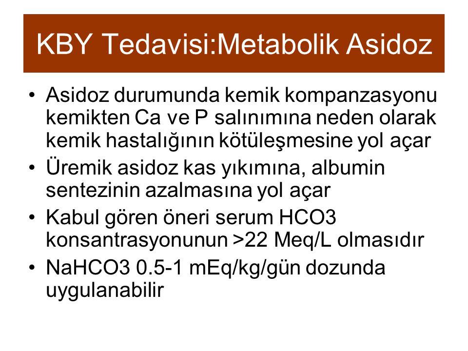 KBY Tedavisi:Metabolik Asidoz