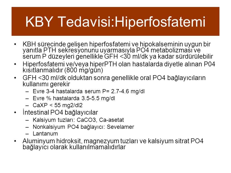KBY Tedavisi:Hiperfosfatemi
