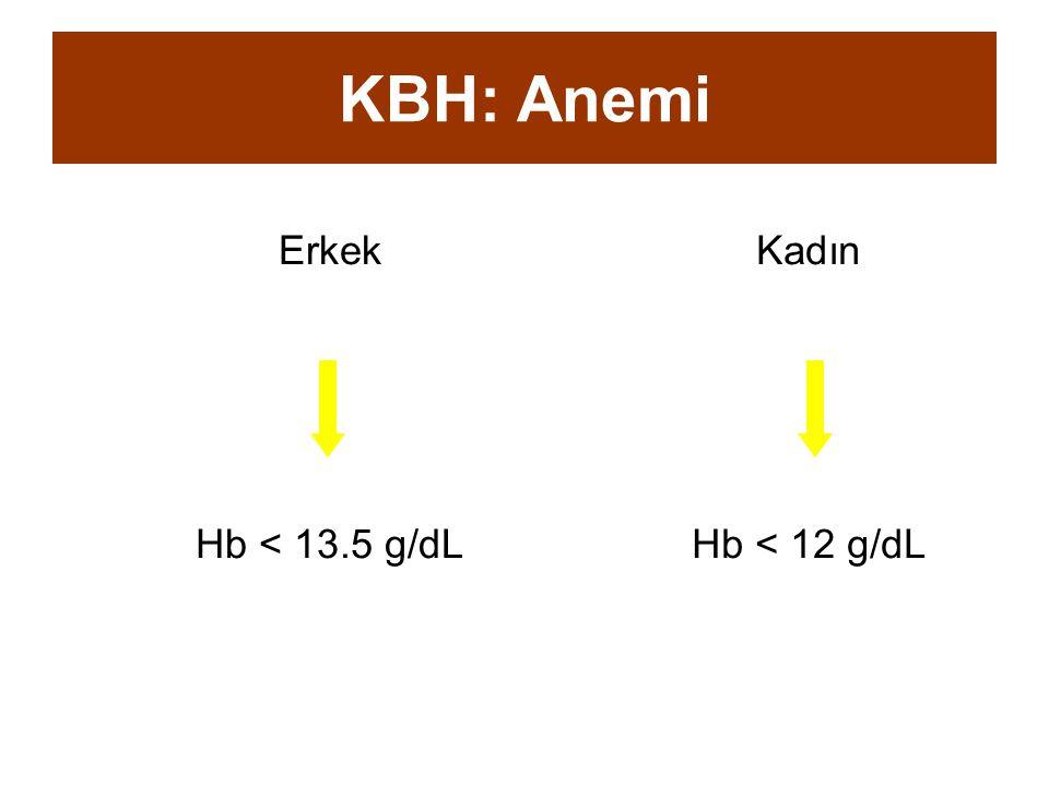 KBH: Anemi Erkek Hb < 13.5 g/dL Kadın Hb < 12 g/dL