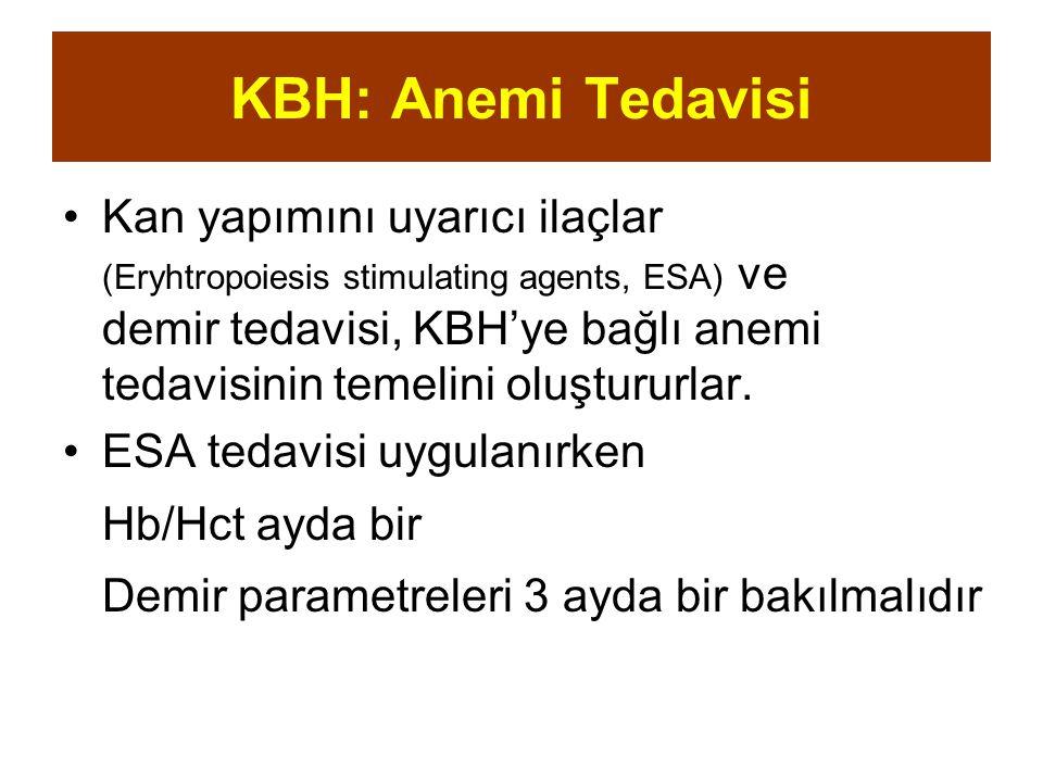 KBH: Anemi Tedavisi
