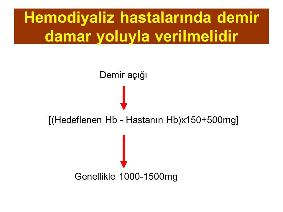 Hemodiyaliz hastalarında demir damar yoluyla verilmelidir