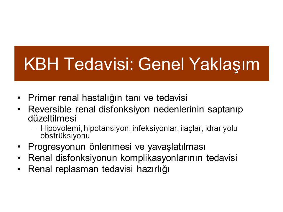 KBH Tedavisi: Genel Yaklaşım