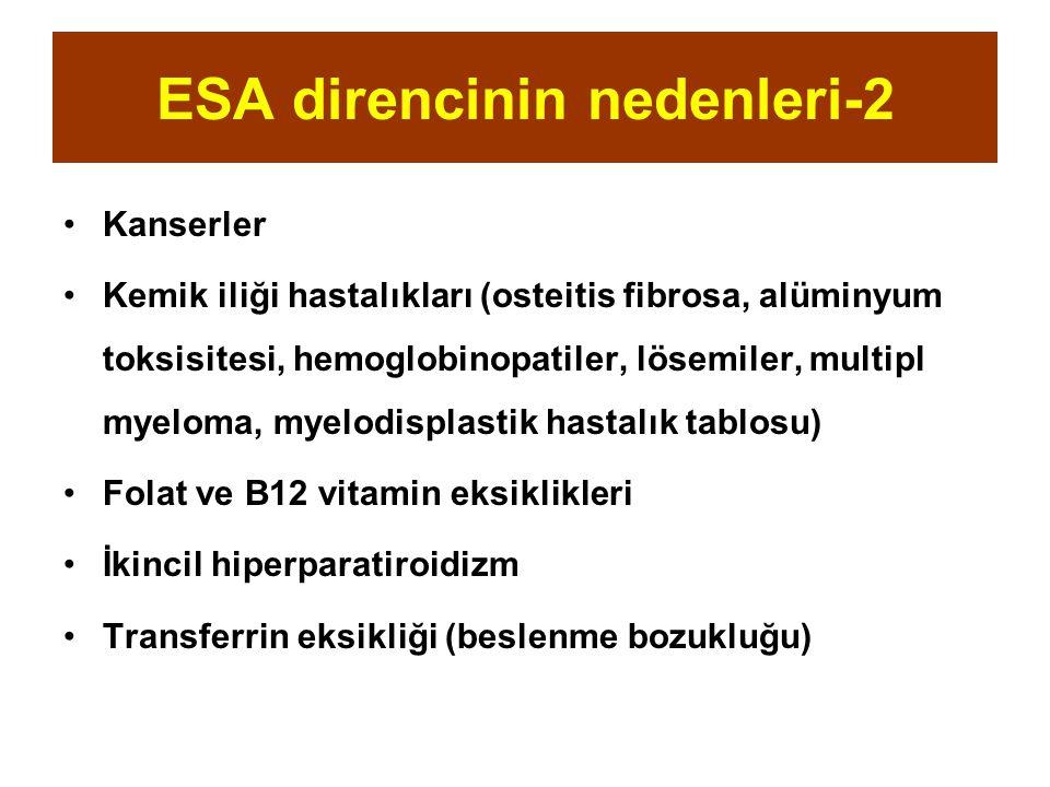 ESA direncinin nedenleri-2
