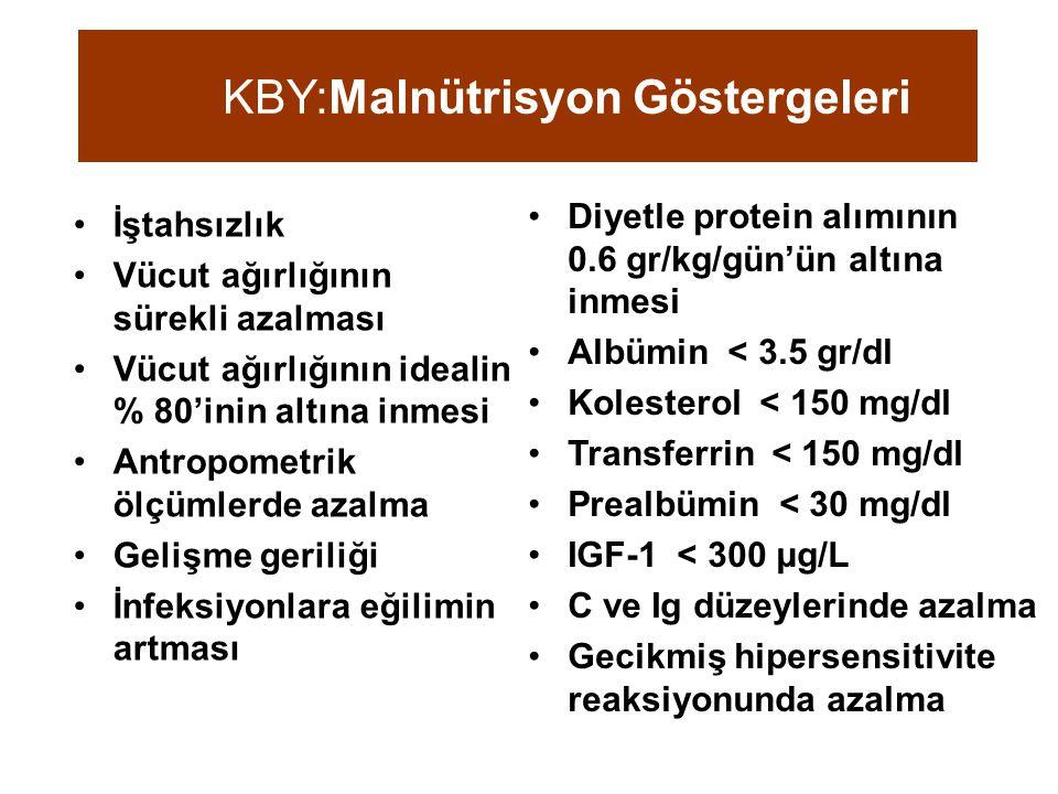 KBY:Malnütrisyon Göstergeleri