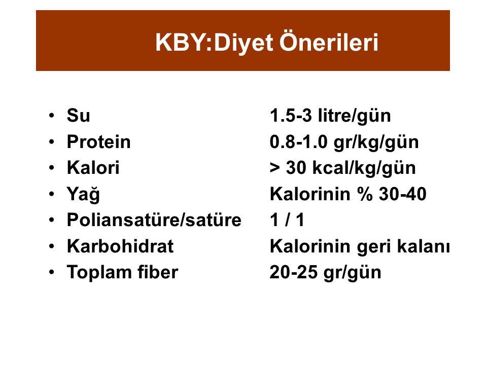 KBY:Diyet Önerileri Su 1.5-3 litre/gün Protein 0.8-1.0 gr/kg/gün