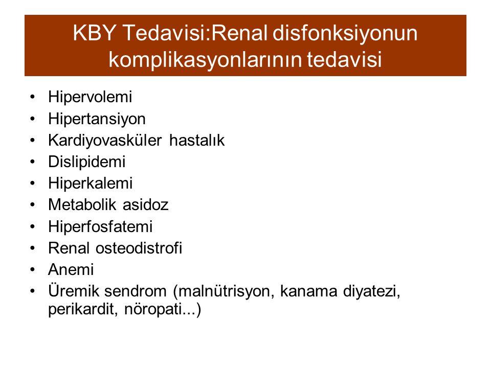 KBY Tedavisi:Renal disfonksiyonun komplikasyonlarının tedavisi
