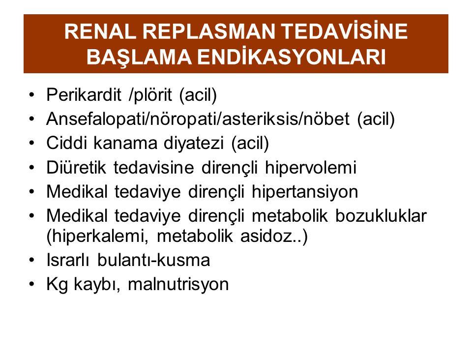 RENAL REPLASMAN TEDAVİSİNE BAŞLAMA ENDİKASYONLARI
