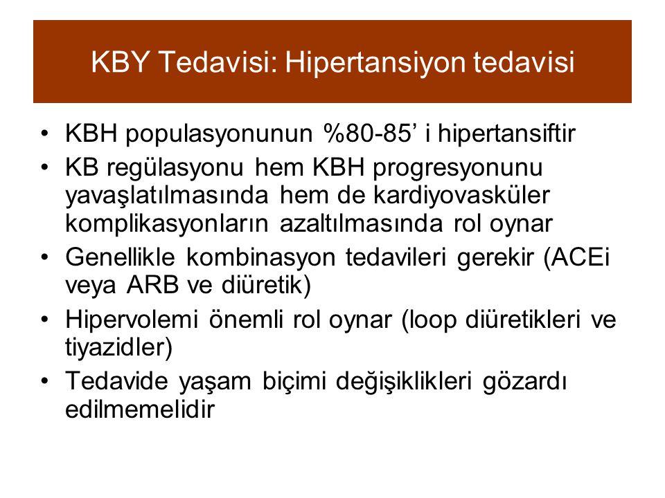 KBY Tedavisi: Hipertansiyon tedavisi