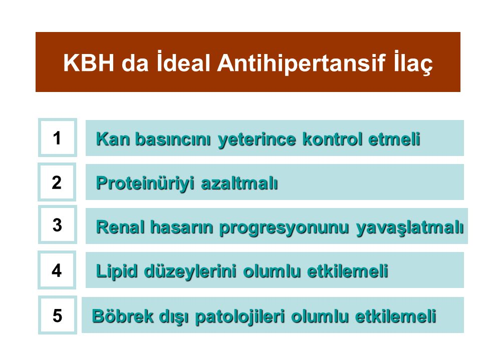 KBH da İdeal Antihipertansif İlaç