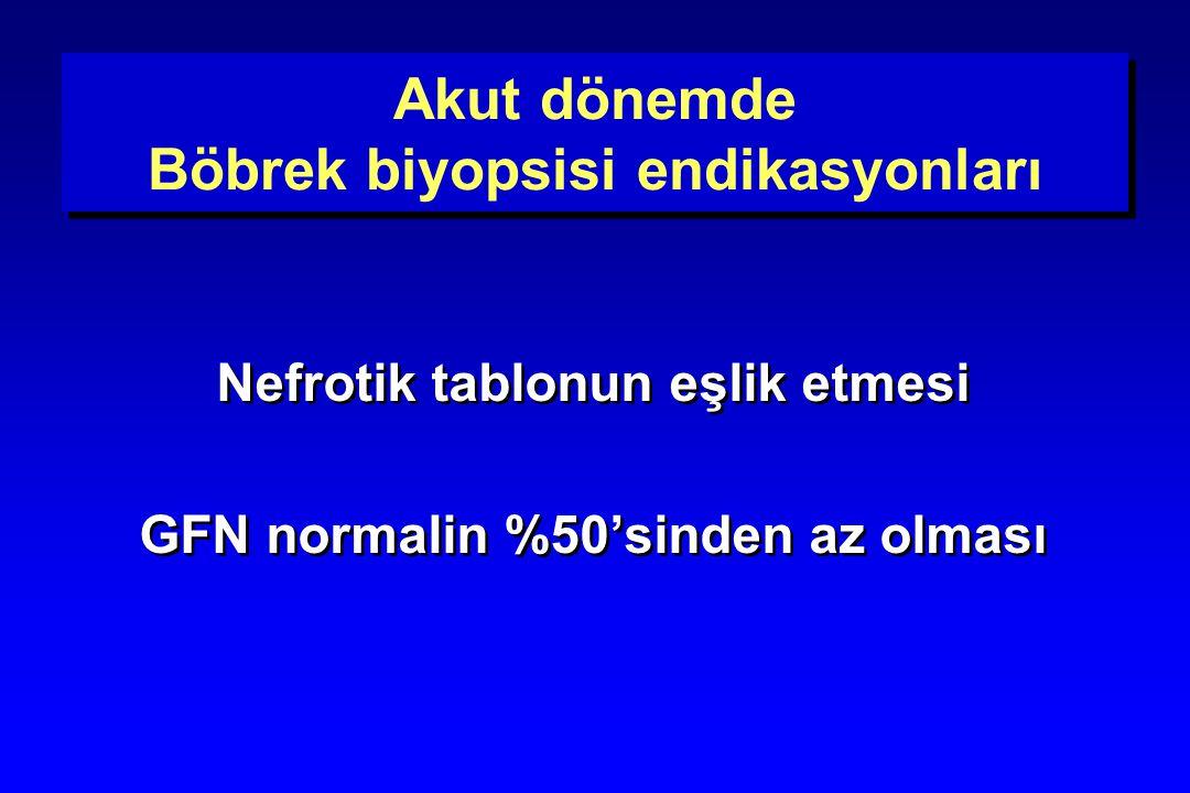 Akut dönemde Böbrek biyopsisi endikasyonları