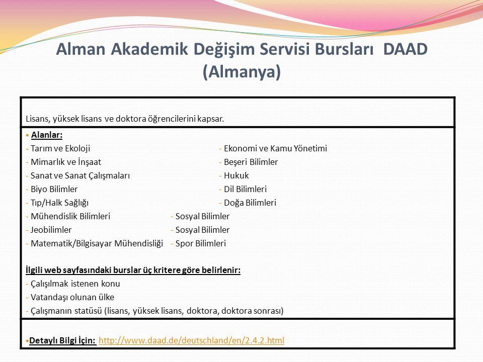 Alman Akademik Değişim Servisi Bursları DAAD (Almanya)