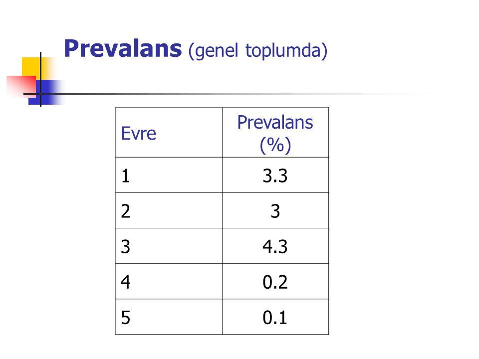 Prevalans (genel toplumda)
