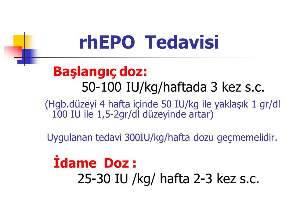 rhEPO Tedavisi Başlangıç doz: 50-100 IU/kg/haftada 3 kez s.c.