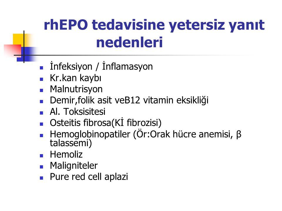 rhEPO tedavisine yetersiz yanıt nedenleri