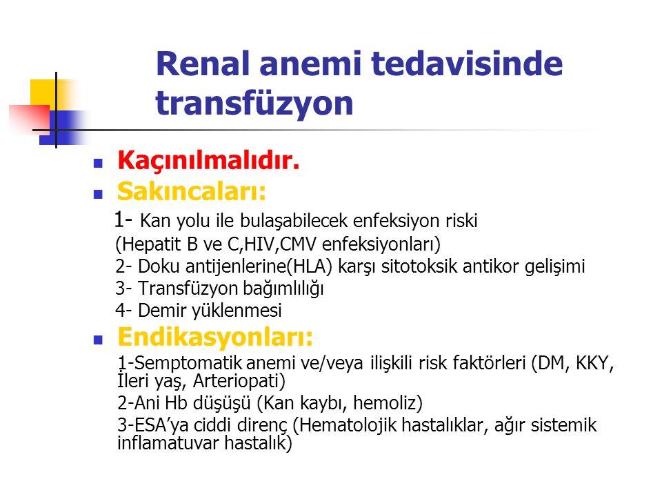 Renal anemi tedavisinde transfüzyon