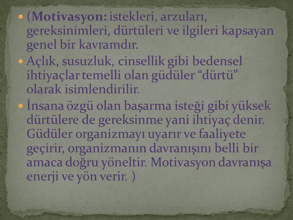 (Motivasyon: istekleri, arzuları, gereksinimleri, dürtüleri ve ilgileri kapsayan genel bir kavramdır.