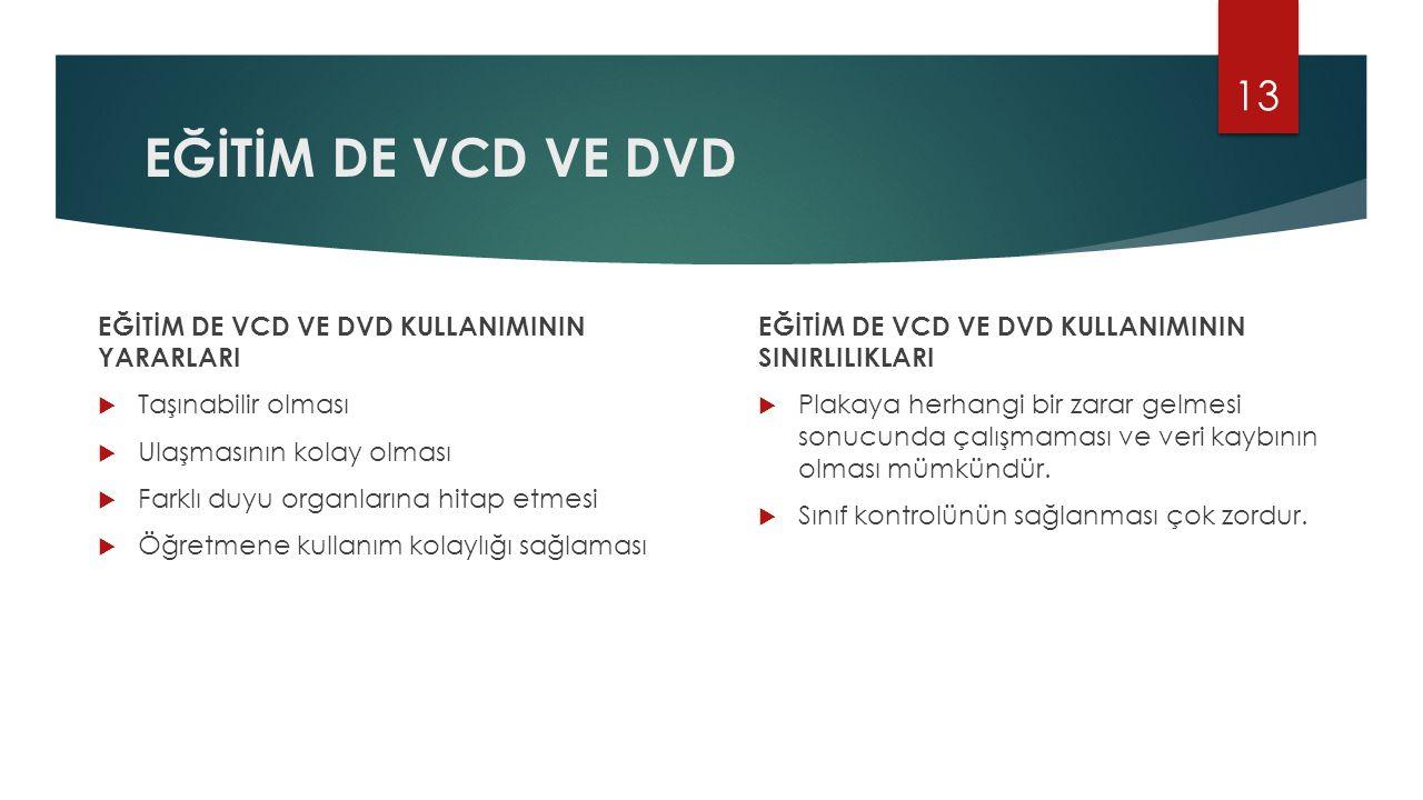 EĞİTİM DE VCD VE DVD EĞİTİM DE VCD VE DVD KULLANIMININ YARARLARI