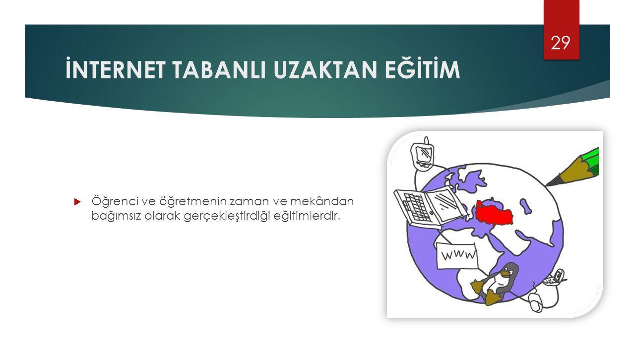 İNTERNET TABANLI UZAKTAN EĞİTİM