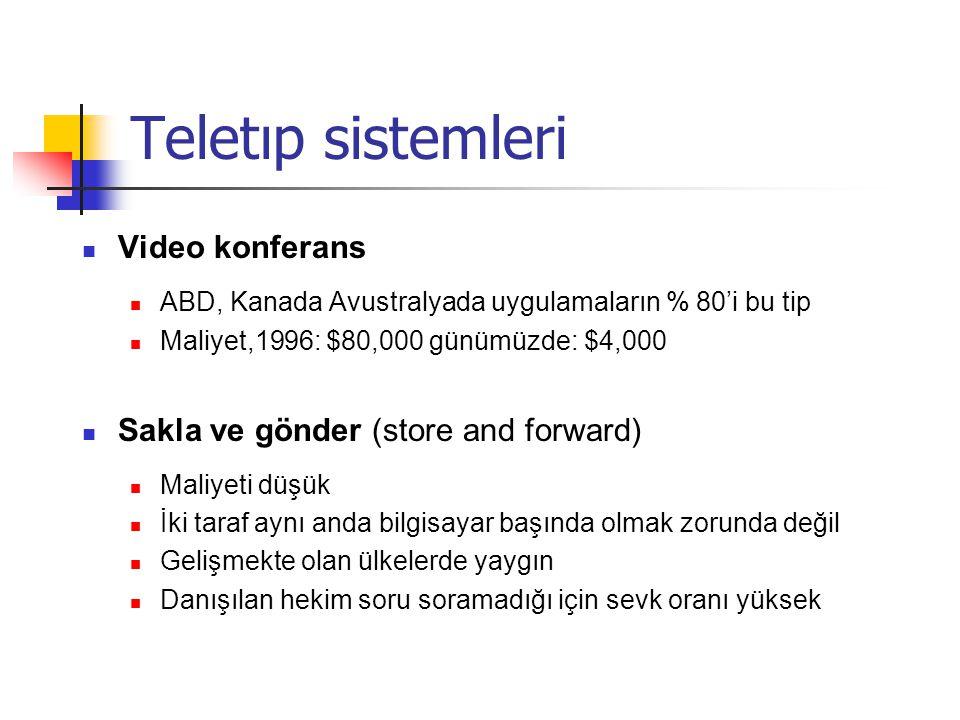 Teletıp sistemleri Video konferans Sakla ve gönder (store and forward)