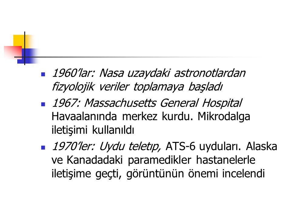 1960'lar: Nasa uzaydaki astronotlardan fizyolojik veriler toplamaya başladı