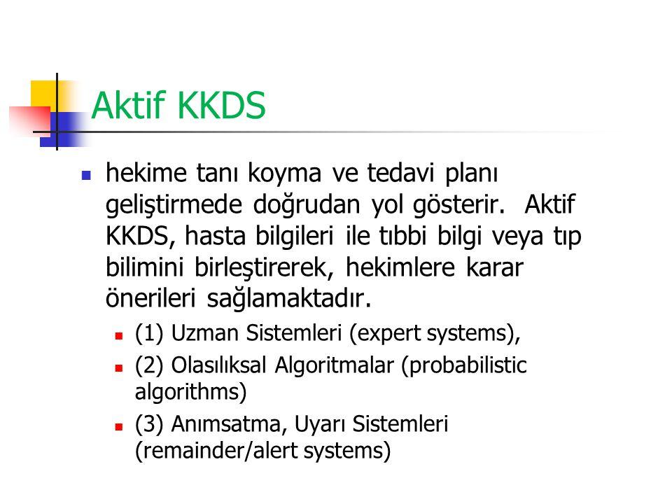 Aktif KKDS