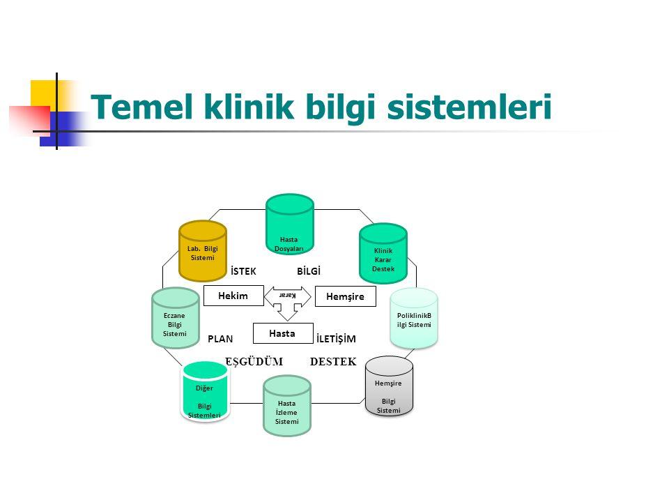 Temel klinik bilgi sistemleri