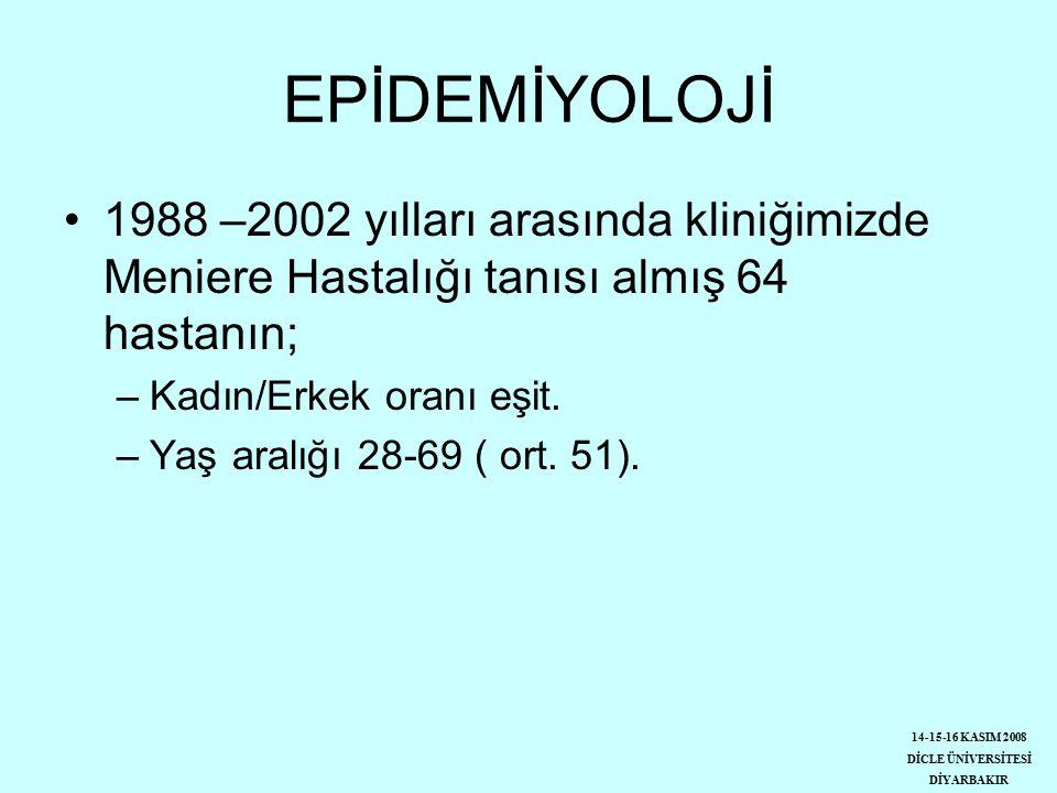 EPİDEMİYOLOJİ 1988 –2002 yılları arasında kliniğimizde Meniere Hastalığı tanısı almış 64 hastanın; Kadın/Erkek oranı eşit.