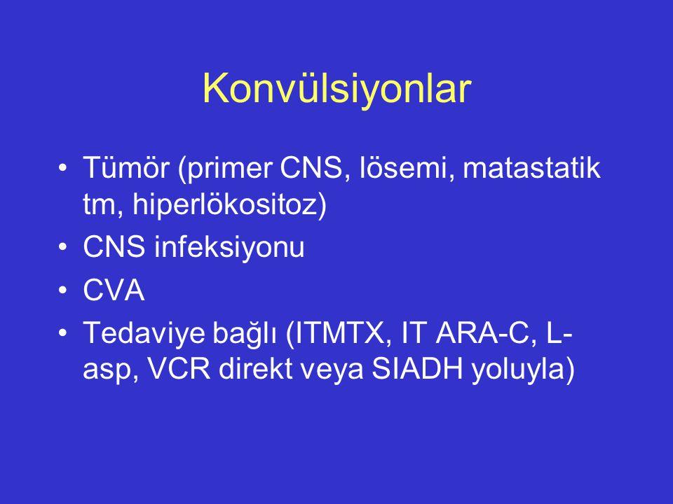 Konvülsiyonlar Tümör (primer CNS, lösemi, matastatik tm, hiperlökositoz) CNS infeksiyonu. CVA.