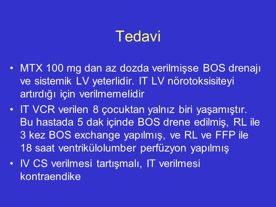 Tedavi MTX 100 mg dan az dozda verilmişse BOS drenajı ve sistemik LV yeterlidir. IT LV nörotoksisiteyi artırdığı için verilmemelidir.