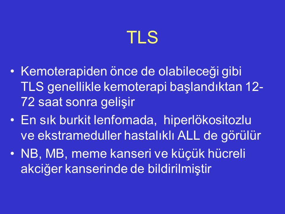 TLS Kemoterapiden önce de olabileceği gibi TLS genellikle kemoterapi başlandıktan 12-72 saat sonra gelişir.