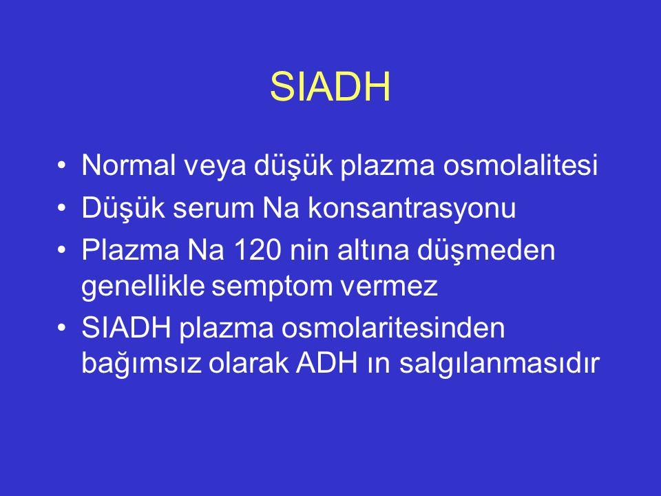 SIADH Normal veya düşük plazma osmolalitesi