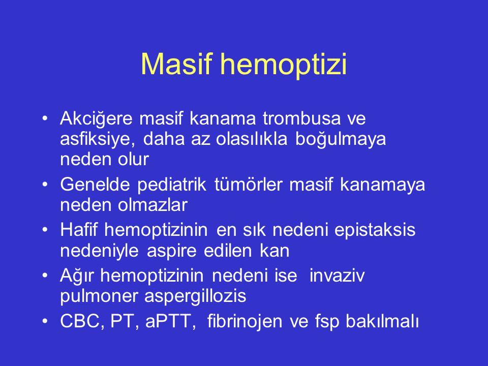 Masif hemoptizi Akciğere masif kanama trombusa ve asfiksiye, daha az olasılıkla boğulmaya neden olur.