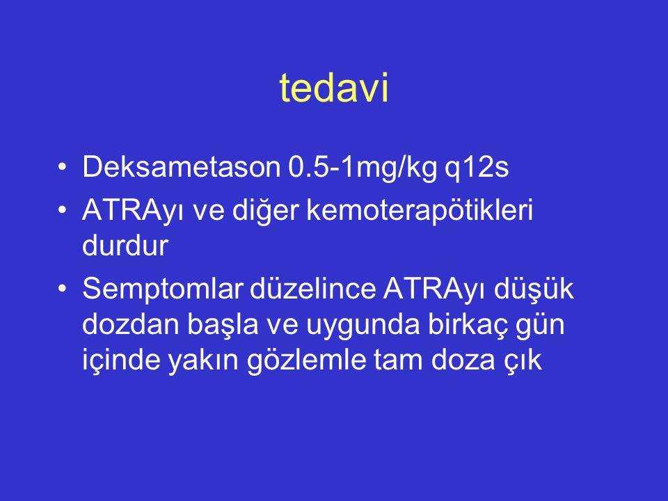 tedavi Deksametason 0.5-1mg/kg q12s