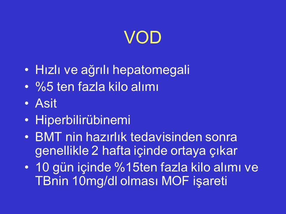 VOD Hızlı ve ağrılı hepatomegali %5 ten fazla kilo alımı Asit