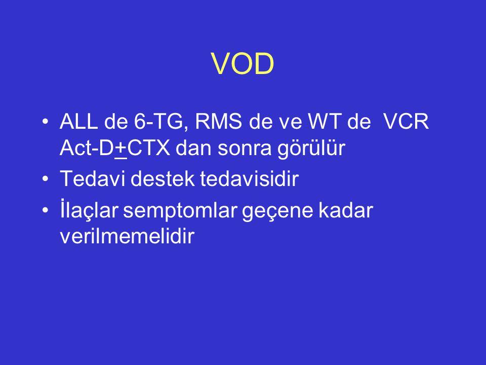 VOD ALL de 6-TG, RMS de ve WT de VCR Act-D+CTX dan sonra görülür