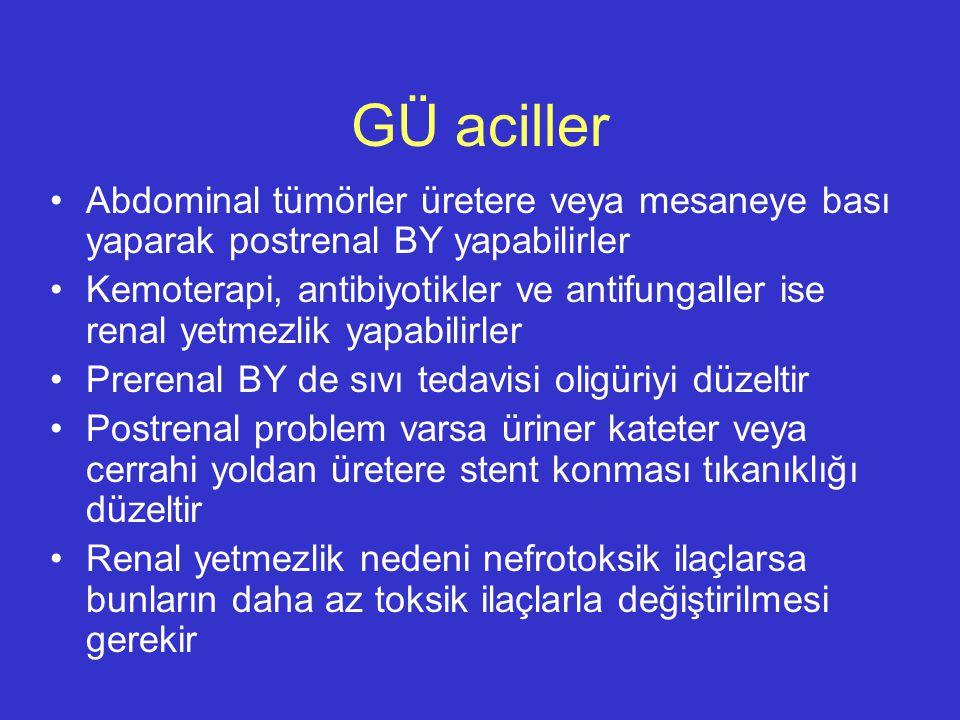 GÜ aciller Abdominal tümörler üretere veya mesaneye bası yaparak postrenal BY yapabilirler.