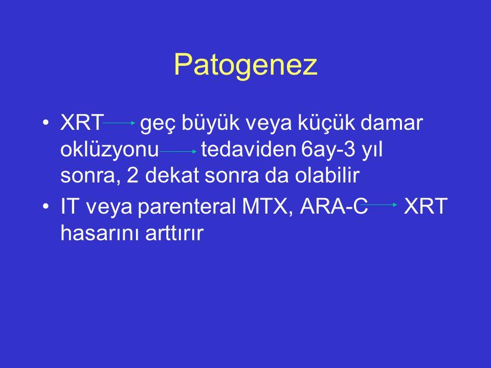 Patogenez XRT geç büyük veya küçük damar oklüzyonu tedaviden 6ay-3 yıl sonra, 2 dekat sonra da olabilir.