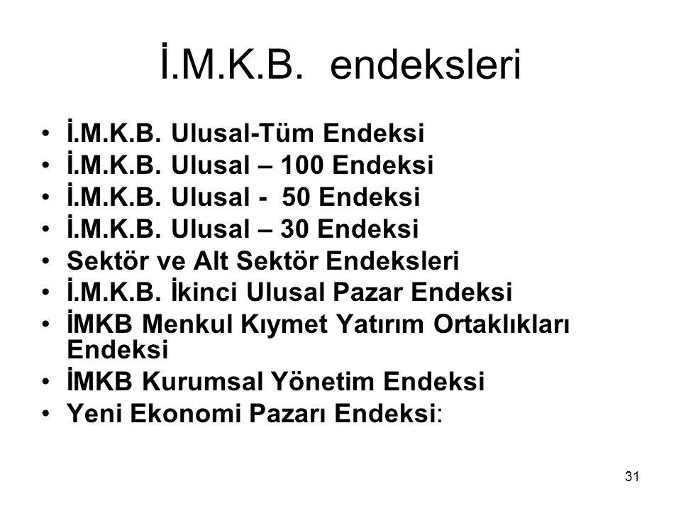 İ.M.K.B. endeksleri İ.M.K.B. Ulusal-Tüm Endeksi