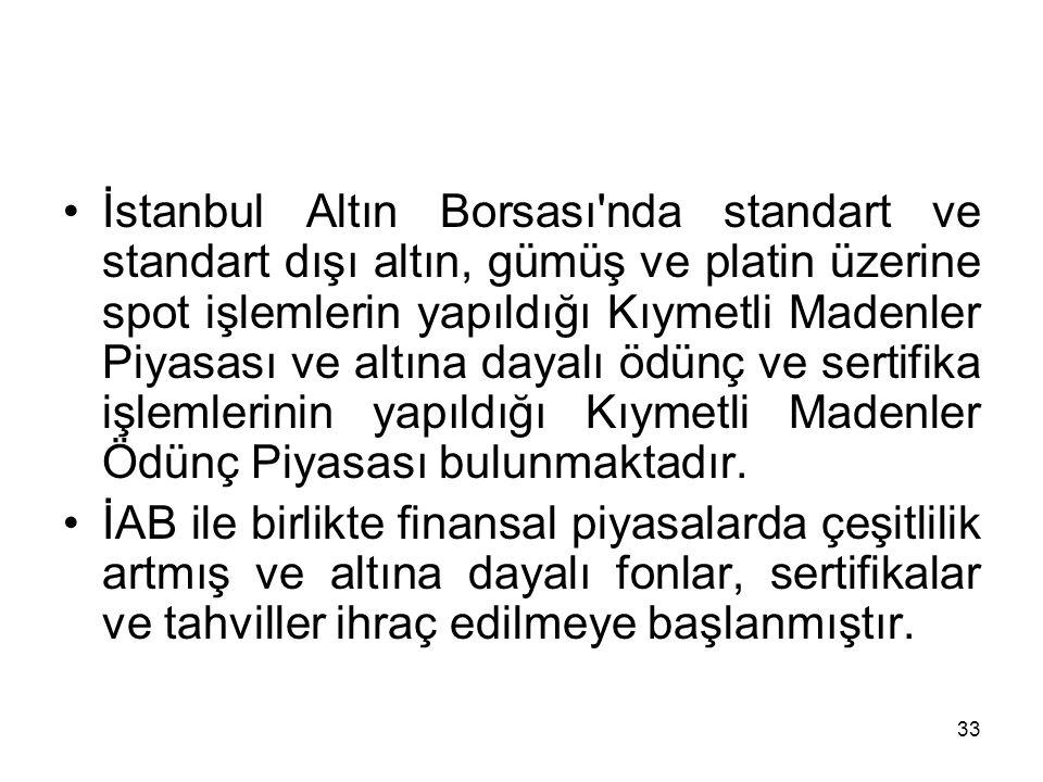 İstanbul Altın Borsası nda standart ve standart dışı altın, gümüş ve platin üzerine spot işlemlerin yapıldığı Kıymetli Madenler Piyasası ve altına dayalı ödünç ve sertifika işlemlerinin yapıldığı Kıymetli Madenler Ödünç Piyasası bulunmaktadır.