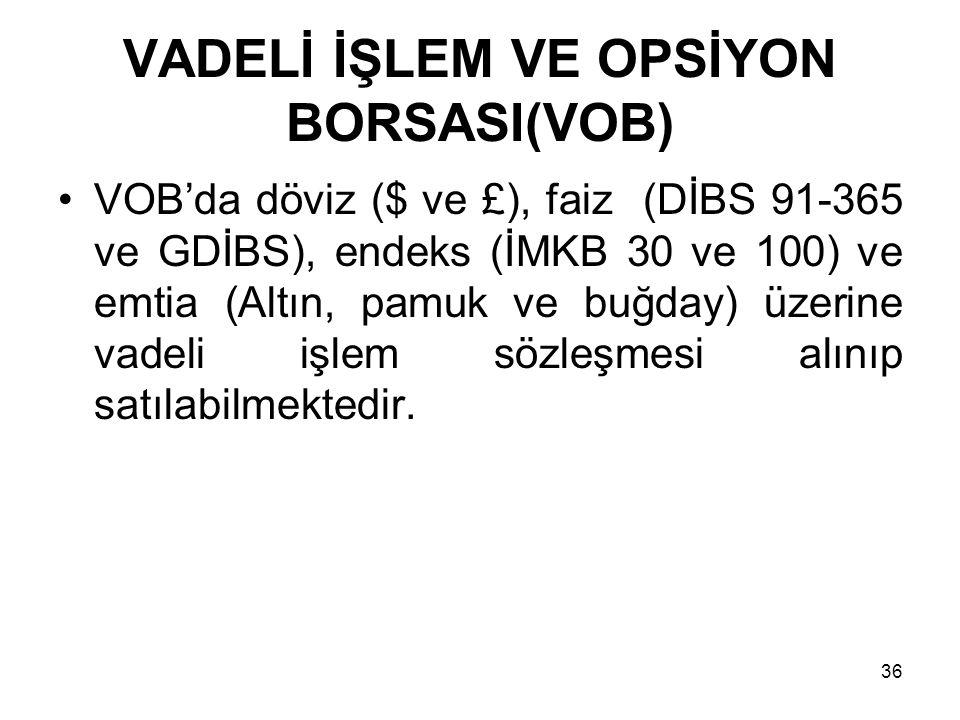 VADELİ İŞLEM VE OPSİYON BORSASI(VOB)