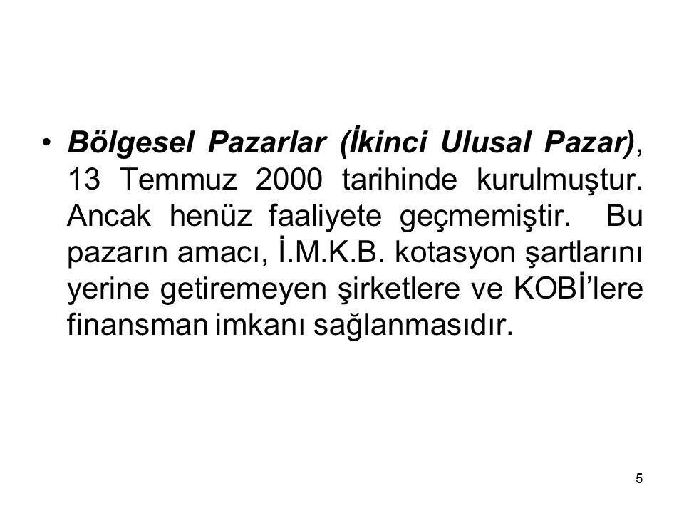 Bölgesel Pazarlar (İkinci Ulusal Pazar), 13 Temmuz 2000 tarihinde kurulmuştur.
