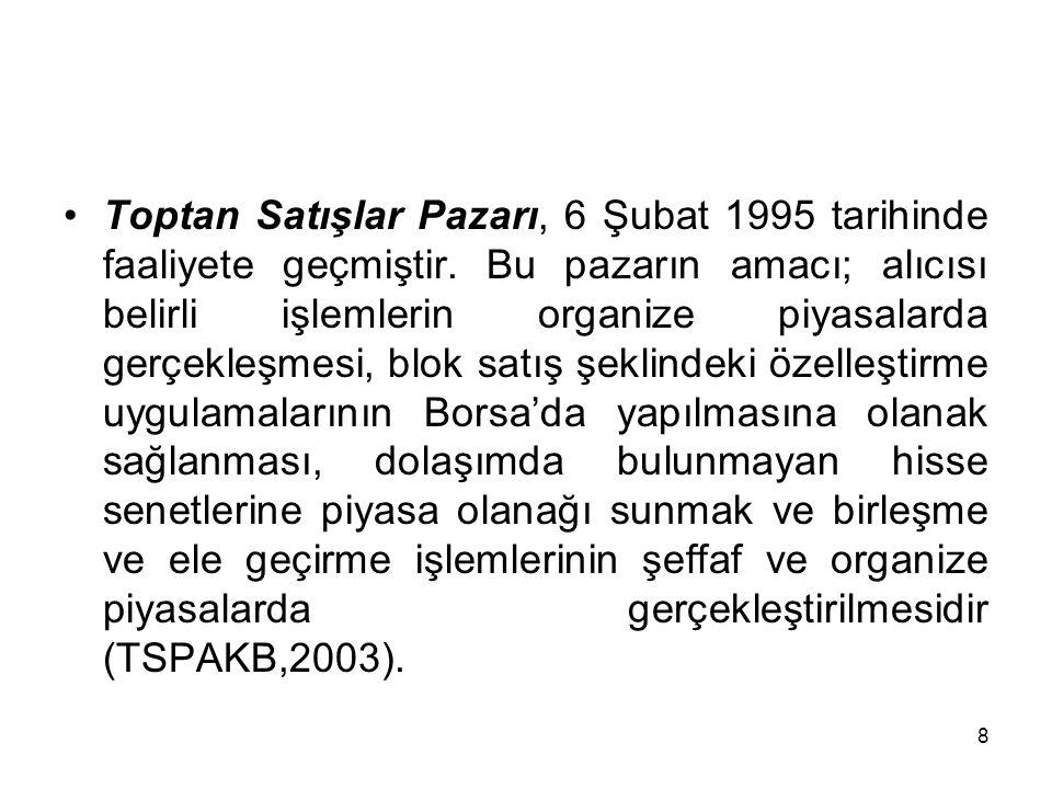 Toptan Satışlar Pazarı, 6 Şubat 1995 tarihinde faaliyete geçmiştir