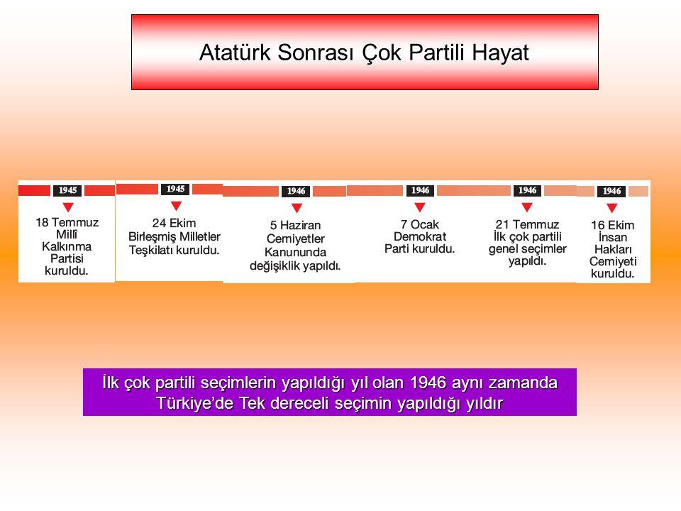 Atatürk Sonrası Çok Partili Hayat